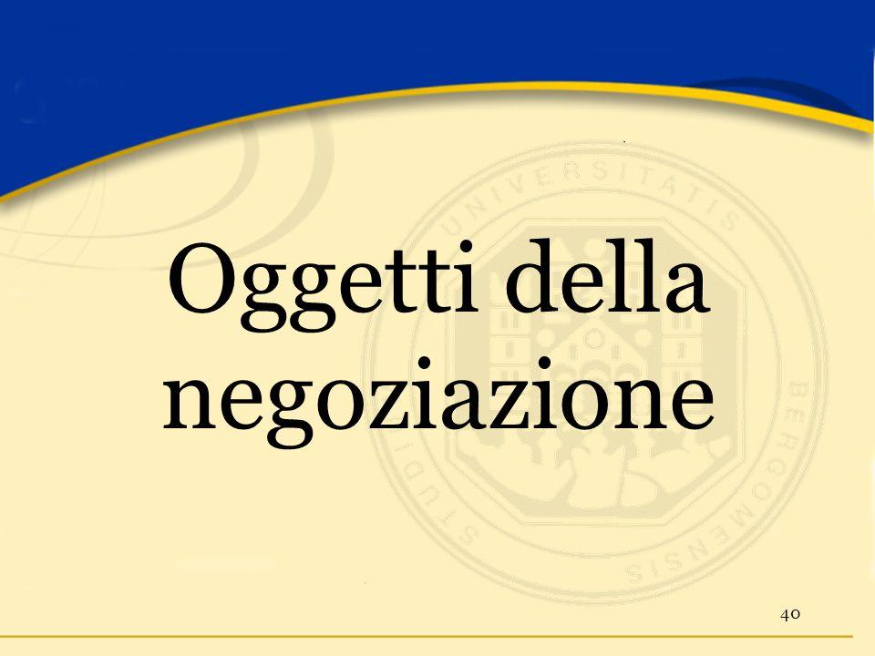 Oggetti della negoziazione 40