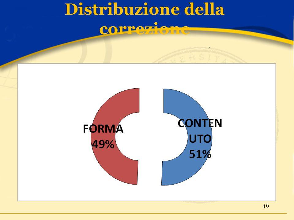 Distribuzione della correzione 46