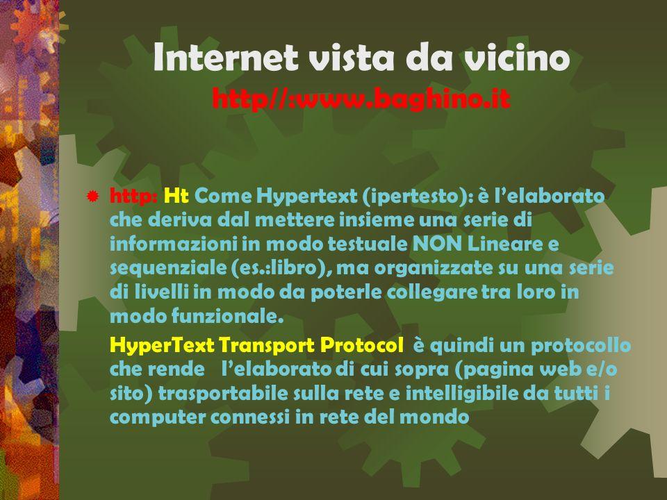 Questa formula un po magica cosa produce .it (dominio di primo livello): restringe la ricerca ad una Zona, in questo caso geografica (Italia), del web.