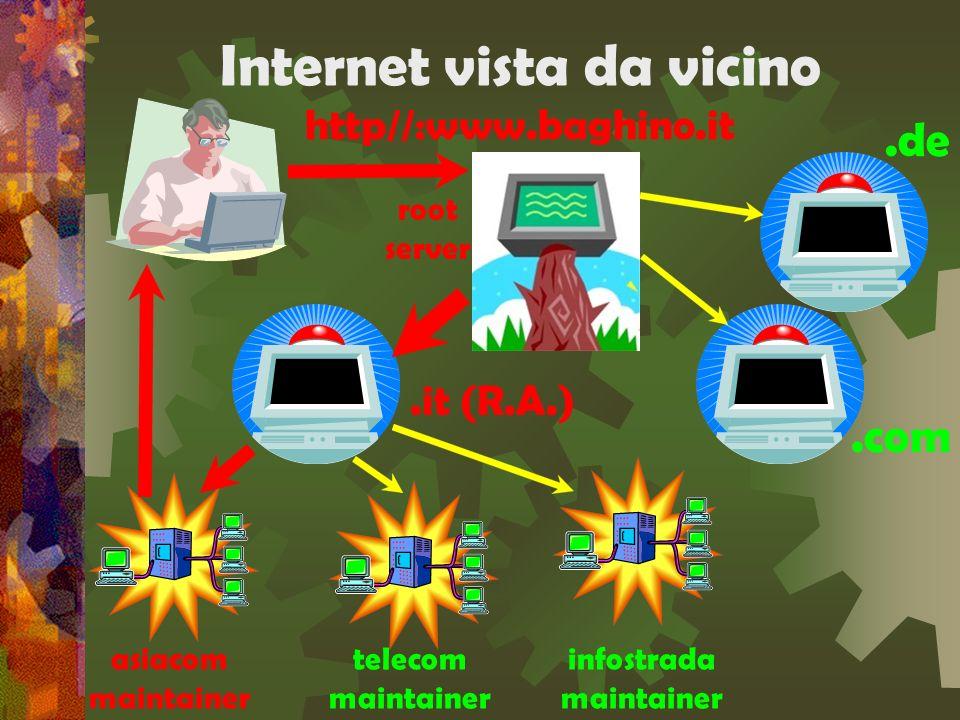 Internet vista da vicino http://www.baghino.it Server Posta elettronica (e-mail) Browser Motori di ricerca E-commerce