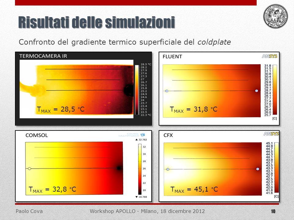 Paolo CovaWorkshop APOLLO - Milano, 18 dicembre 2012 10 Risultati delle simulazioni Confronto del gradiente termico superficiale del coldplate T MAX =