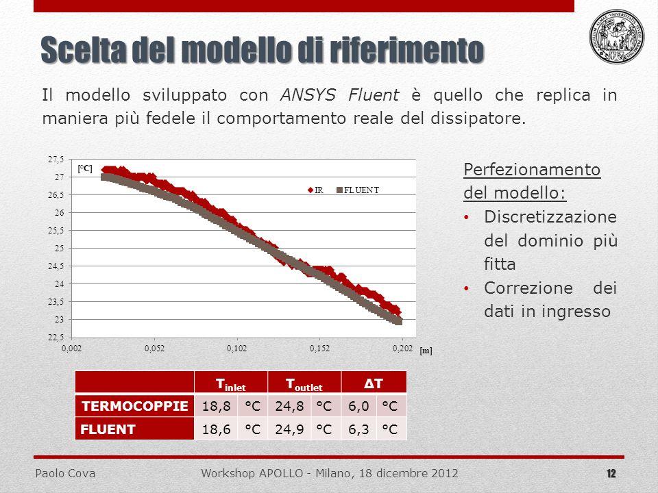 Paolo CovaWorkshop APOLLO - Milano, 18 dicembre 2012 12 Scelta del modello di riferimento T inlet T outlet ΔT TERMOCOPPIE18,8°C24,8 °C 6,0 °C FLUENT18