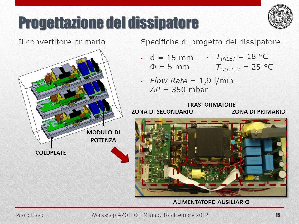 Paolo CovaWorkshop APOLLO - Milano, 18 dicembre 2012 Specifiche di progetto del dissipatore 13 Progettazione del dissipatore T INLET = 18 °C T OUTLET