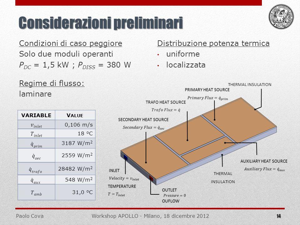 Paolo CovaWorkshop APOLLO - Milano, 18 dicembre 2012 Condizioni di caso peggiore Solo due moduli operanti P DC = 1,5 kW ; P DISS = 380 W 14 Consideraz