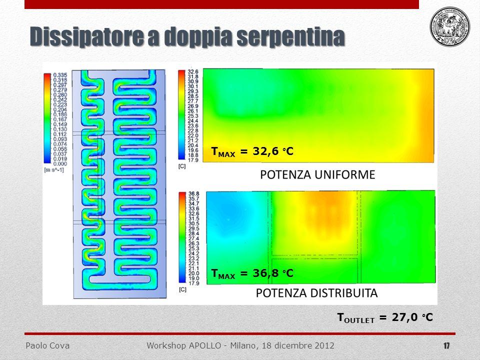 Paolo CovaWorkshop APOLLO - Milano, 18 dicembre 2012 17 Dissipatore a doppia serpentina T MAX = 32,6 °C T MAX = 36,8 °C T OUTLET = 27,0 °C