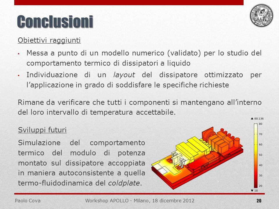 Paolo CovaWorkshop APOLLO - Milano, 18 dicembre 2012 20 Conclusioni Sviluppi futuri Simulazione del comportamento termico del modulo di potenza montat