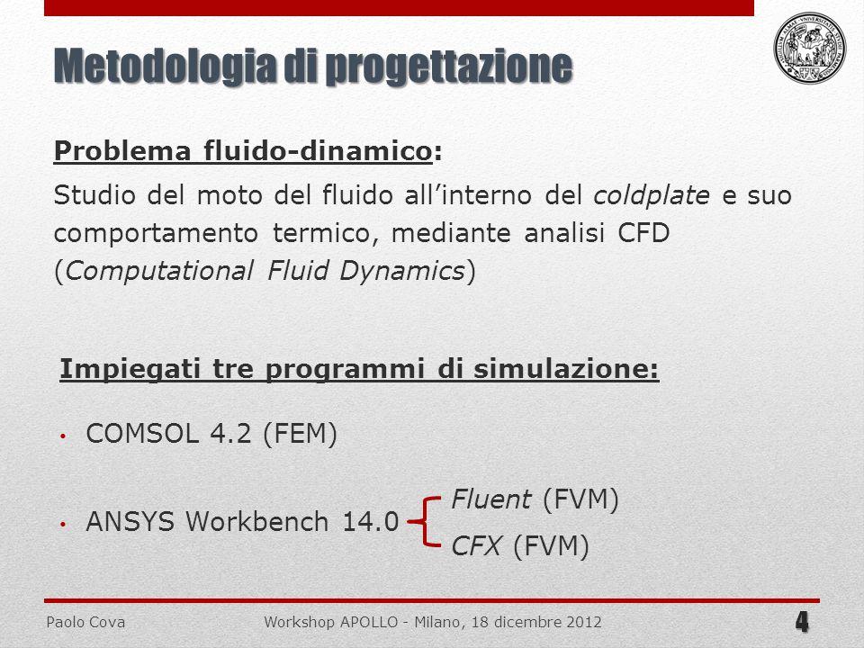 Paolo CovaWorkshop APOLLO - Milano, 18 dicembre 2012 Problema fluido-dinamico: Studio del moto del fluido allinterno del coldplate e suo comportamento