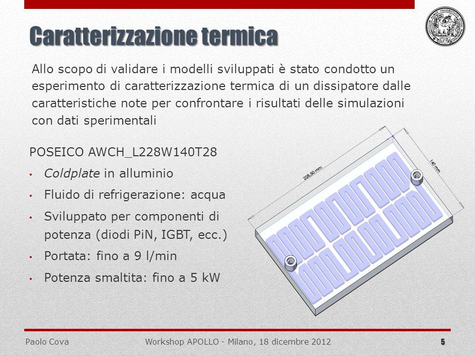 Paolo CovaWorkshop APOLLO - Milano, 18 dicembre 2012 6 Banco di misura La struttura per lesperimento di caratterizzazione comprende: Coldplate Resistori di potenza Termocoppie (in, out, R) Termocamera IR Flussimetro