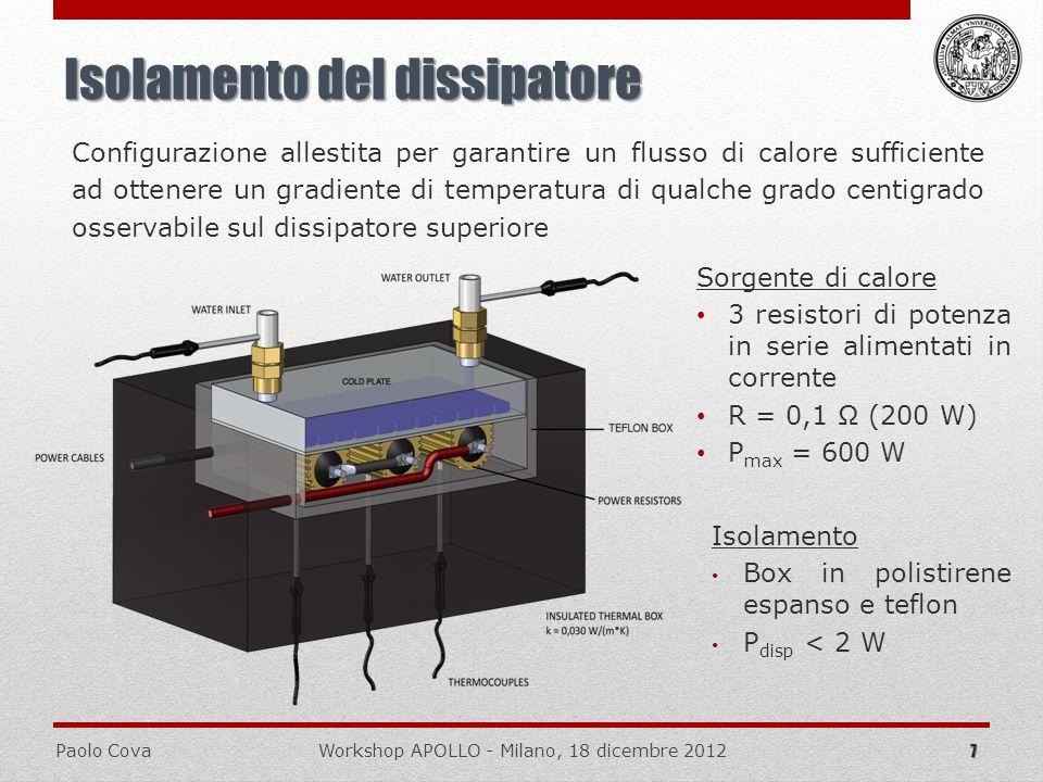 Paolo CovaWorkshop APOLLO - Milano, 18 dicembre 2012 Sorgente di calore 3 resistori di potenza in serie alimentati in corrente R = 0,1 (200 W) P max =