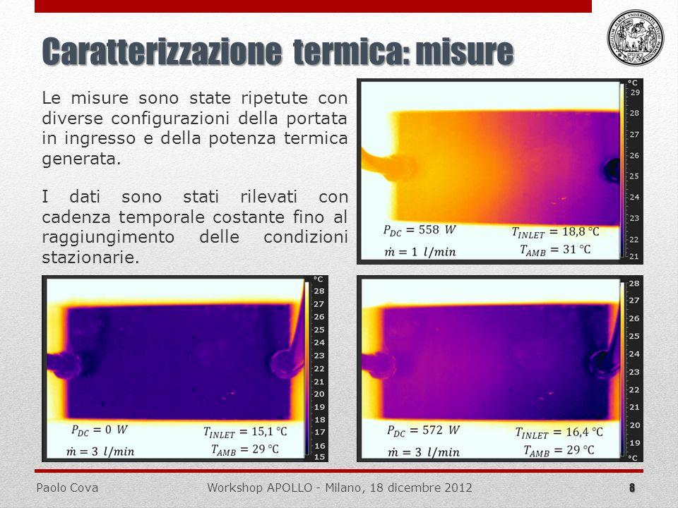 Paolo CovaWorkshop APOLLO - Milano, 18 dicembre 2012 Considerazioni preliminari 9 Impostazione delle simulazioni Semplificazioni geometriche – simmetria – resistori – nippli Ipotesi di flusso laminare Re < 4300 Condizioni al contorno CONVECTIVE COOLING P HYSICAL Q UANTITY V ALUE Mean Inlet Velocity 0,436 m/s Inlet Temperature 18,8 °C Total Heat Flux 28 600 W/m 2 External Temperature 31 °C SYMMETRY
