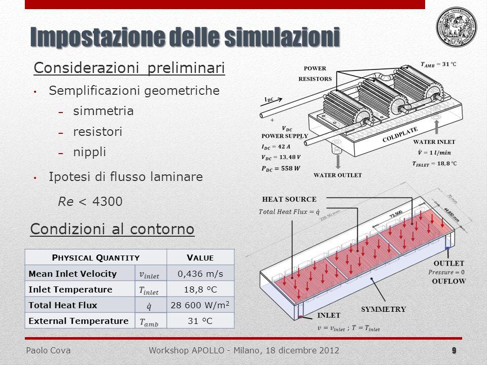 Paolo CovaWorkshop APOLLO - Milano, 18 dicembre 2012 20 Conclusioni Sviluppi futuri Simulazione del comportamento termico del modulo di potenza montato sul dissipatore accoppiata in maniera autoconsistente a quella termo-fluidodinamica del coldplate.