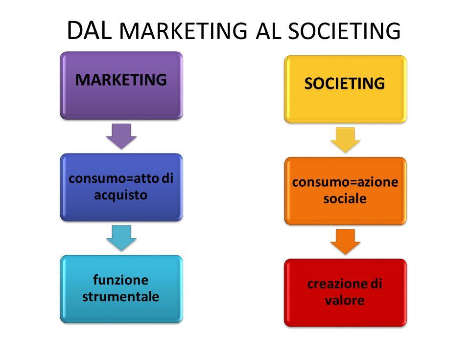 MARKETING consumo=atto di acquisto funzione strumentale SOCIETING consumo=azione sociale creazione di valore DAL MARKETING AL SOCIETING