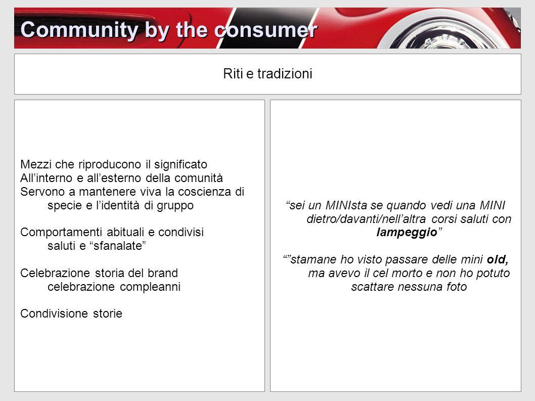 Community by the consumer Riti e tradizioni sei un MINIsta se quando vedi una MINI dietro/davanti/nellaltra corsi saluti con lampeggio stamane ho vist