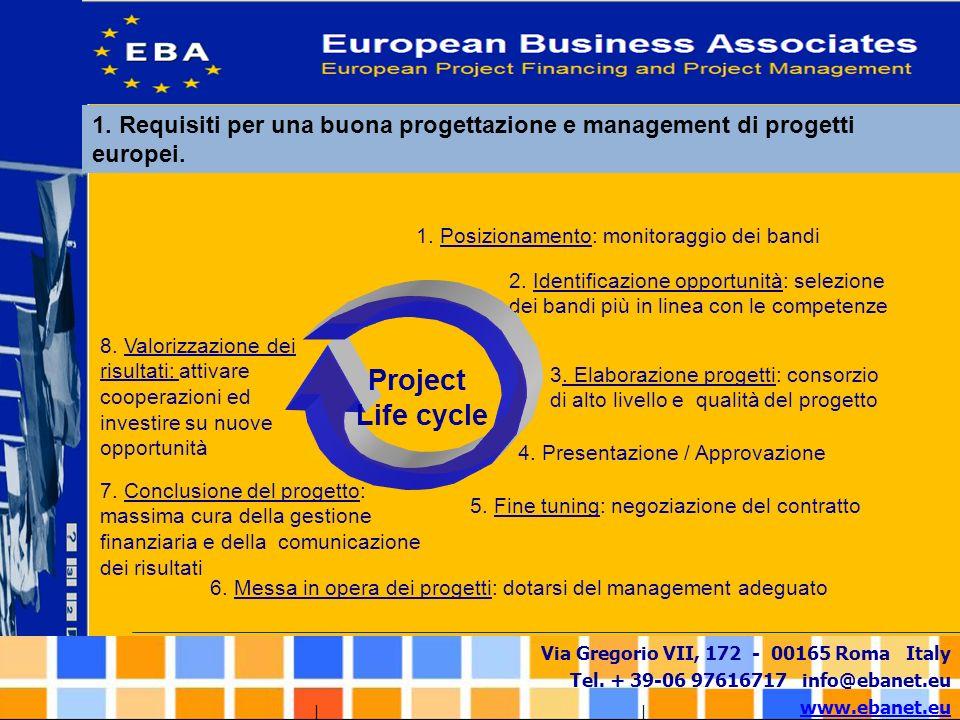 Via Gregorio VII, 172 - 00165 Roma Italy Tel. + 39-06 97616717 info@ebanet.eu www.ebanet.eu 1. Posizionamento: monitoraggio dei bandi 3. Elaborazione