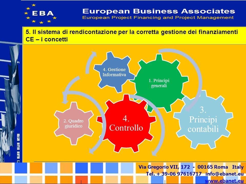 Via Gregorio VII, 172 - 00165 Roma Italy Tel. + 39-06 97616717 info@ebanet.eu www.ebanet.eu 5. Il sistema di rendicontazione per la corretta gestione