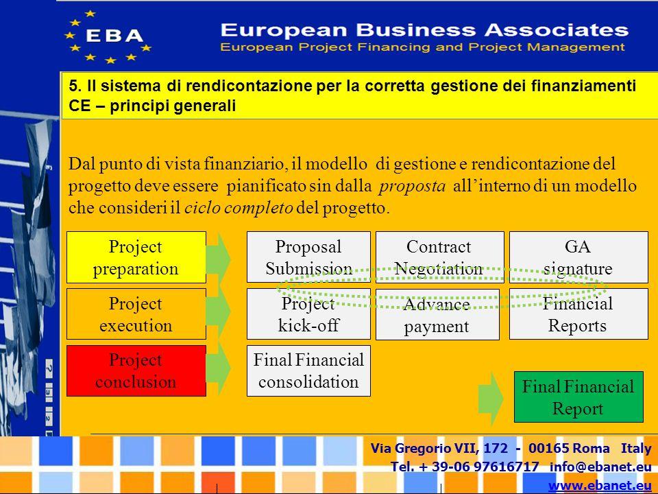 Via Gregorio VII, 172 - 00165 Roma Italy Tel. + 39-06 97616717 info@ebanet.eu www.ebanet.eu Dal punto di vista finanziario, il modello di gestione e r