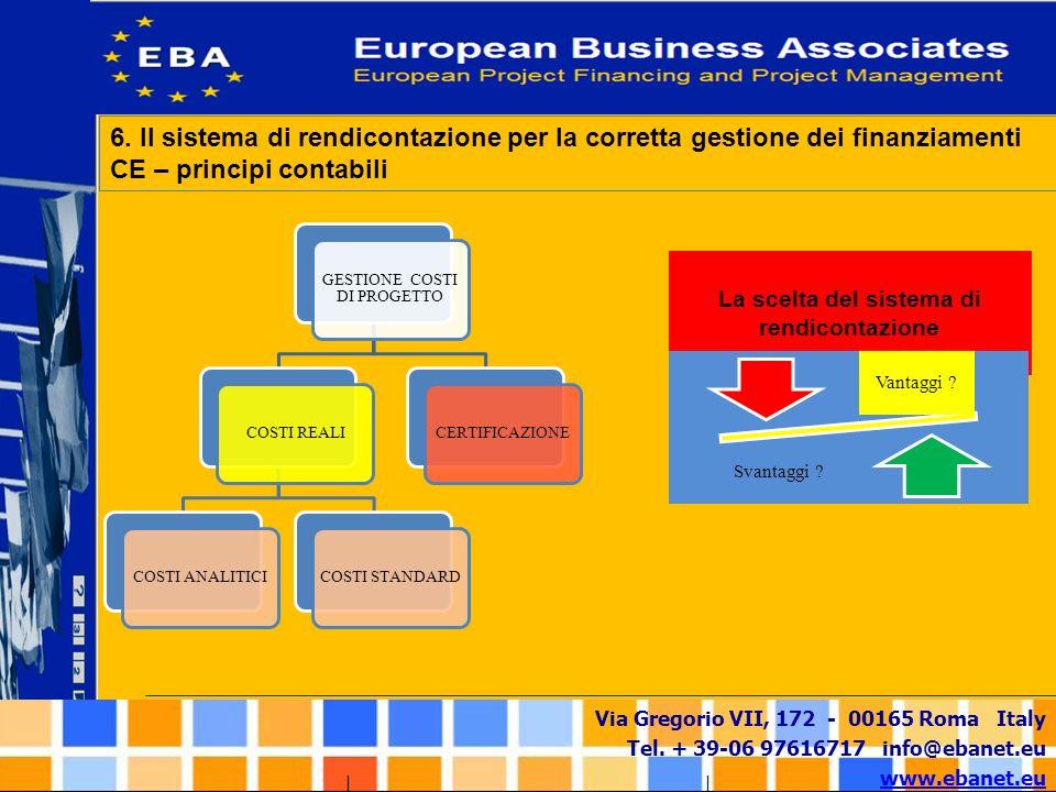 Via Gregorio VII, 172 - 00165 Roma Italy Tel. + 39-06 97616717 info@ebanet.eu www.ebanet.eu GESTIONE COSTI DI PROGETTO COSTI REALICOSTI ANALITICICOSTI
