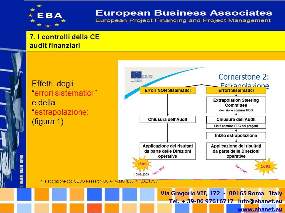 Via Gregorio VII, 172 - 00165 Roma Italy Tel. + 39-06 97616717 info@ebanet.eu www.ebanet.eu Effetti degli errori sistematici e della estrapolazione: (