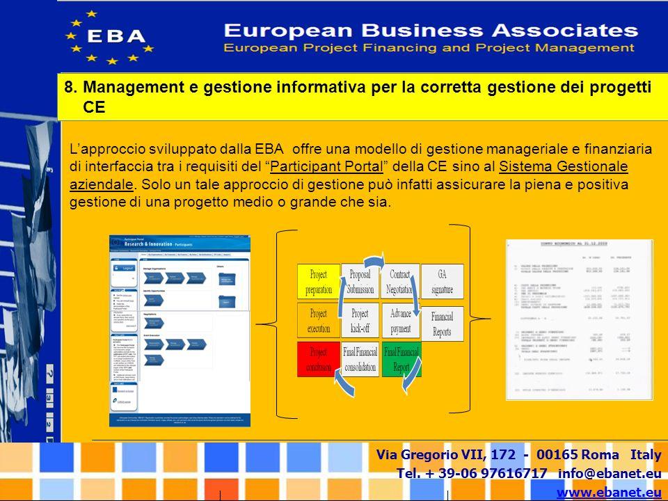 Via Gregorio VII, 172 - 00165 Roma Italy Tel. + 39-06 97616717 info@ebanet.eu www.ebanet.eu d Lapproccio sviluppato dalla EBA offre una modello di ges