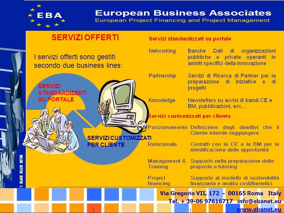 Via Gregorio VII, 172 - 00165 Roma Italy Tel. + 39-06 97616717 info@ebanet.eu www.ebanet.eu I servizi offerti sono gestiti secondo due business lines: