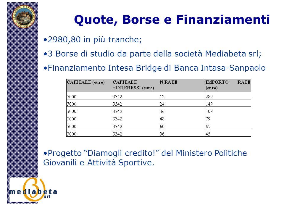 Quote, Borse e Finanziamenti 2980,80 in più tranche; 3 Borse di studio da parte della società Mediabeta srl; Finanziamento Intesa Bridge di Banca Intasa-Sanpaolo Progetto Diamogli credito.
