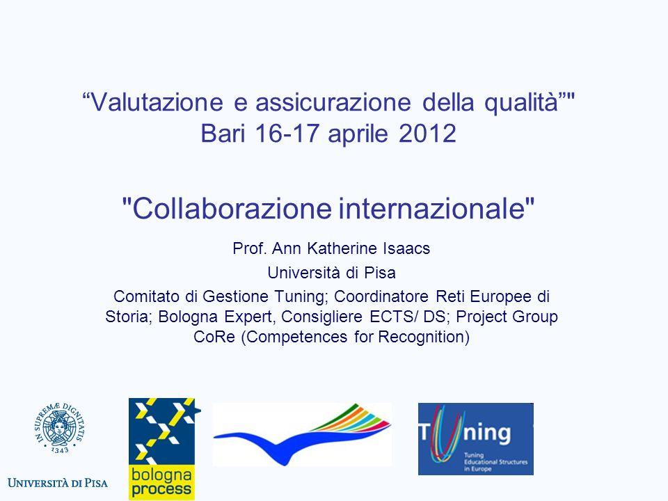 Valutazione e assicurazione della qualità Bari 16-17 aprile 2012 Collaborazione internazionale Prof.