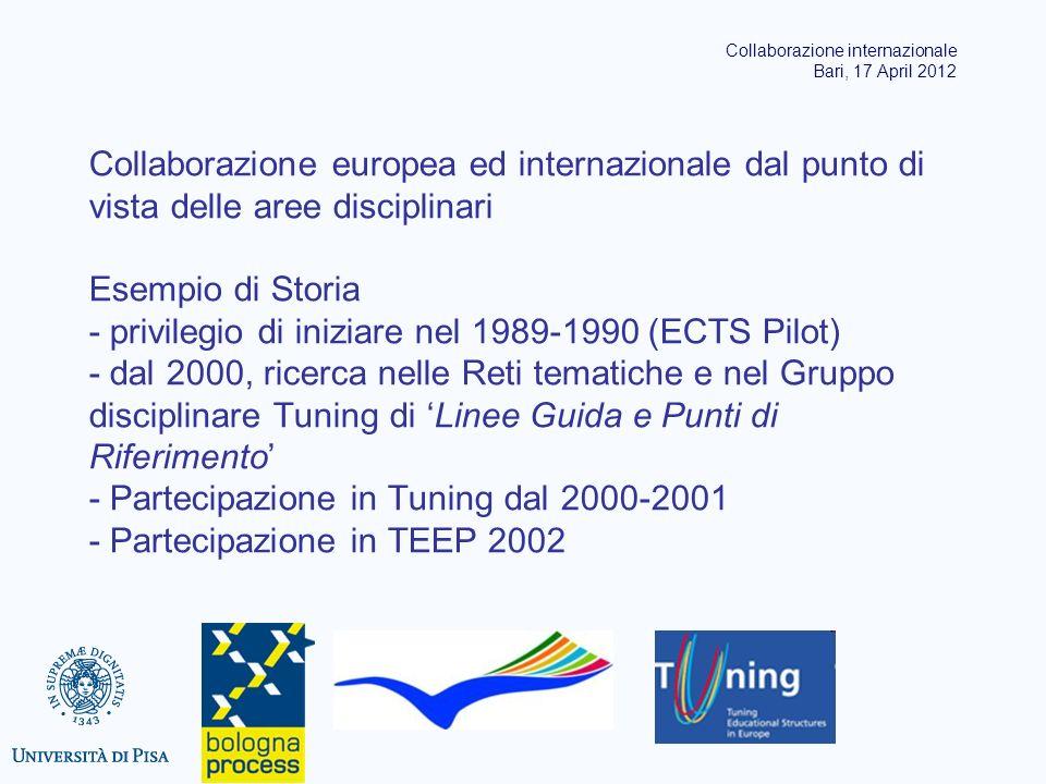 Collaborazione europea ed internazionale dal punto di vista delle aree disciplinari Esempio di Storia - privilegio di iniziare nel 1989-1990 (ECTS Pilot) - dal 2000, ricerca nelle Reti tematiche e nel Gruppo disciplinare Tuning di Linee Guida e Punti di Riferimento - Partecipazione in Tuning dal 2000-2001 - Partecipazione in TEEP 2002 Collaborazione internazionale Bari, 17 April 2012