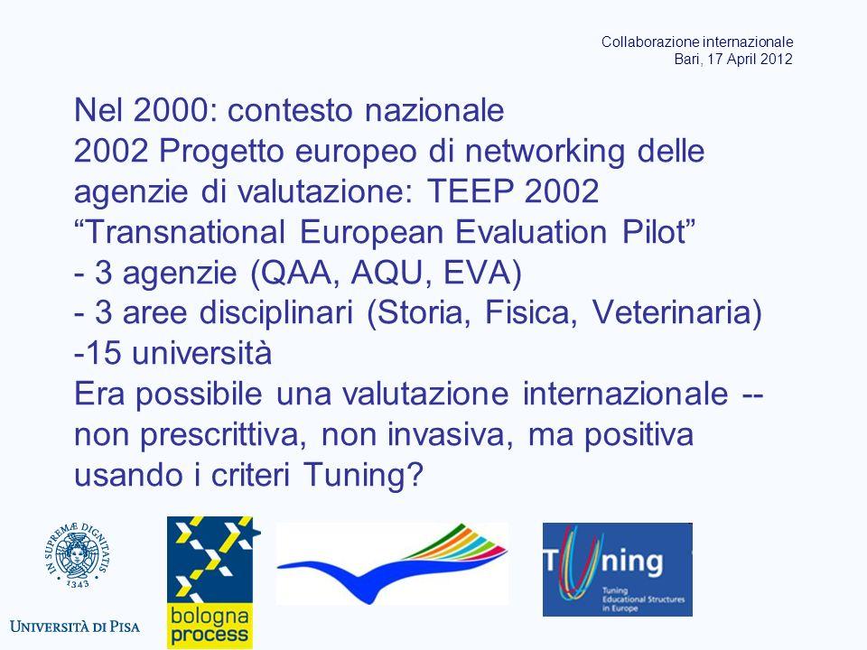 Nel 2000: contesto nazionale 2002 Progetto europeo di networking delle agenzie di valutazione: TEEP 2002 Transnational European Evaluation Pilot - 3 agenzie (QAA, AQU, EVA) - 3 aree disciplinari (Storia, Fisica, Veterinaria) -15 università Era possibile una valutazione internazionale -- non prescrittiva, non invasiva, ma positiva usando i criteri Tuning.