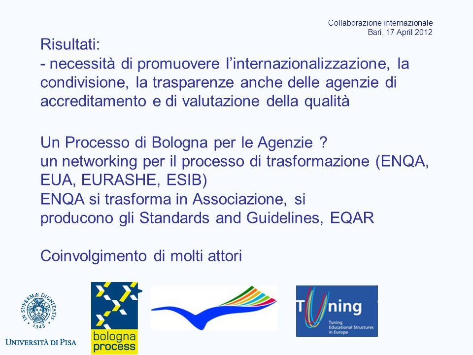 Risultati: - necessità di promuovere linternazionalizzazione, la condivisione, la trasparenze anche delle agenzie di accreditamento e di valutazione della qualità Un Processo di Bologna per le Agenzie .