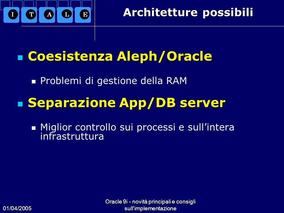 01/04/2005 Oracle 9i - novità principali e consigli sull'implementazione Architetture possibili Coesistenza Aleph/Oracle Coesistenza Aleph/Oracle Prob