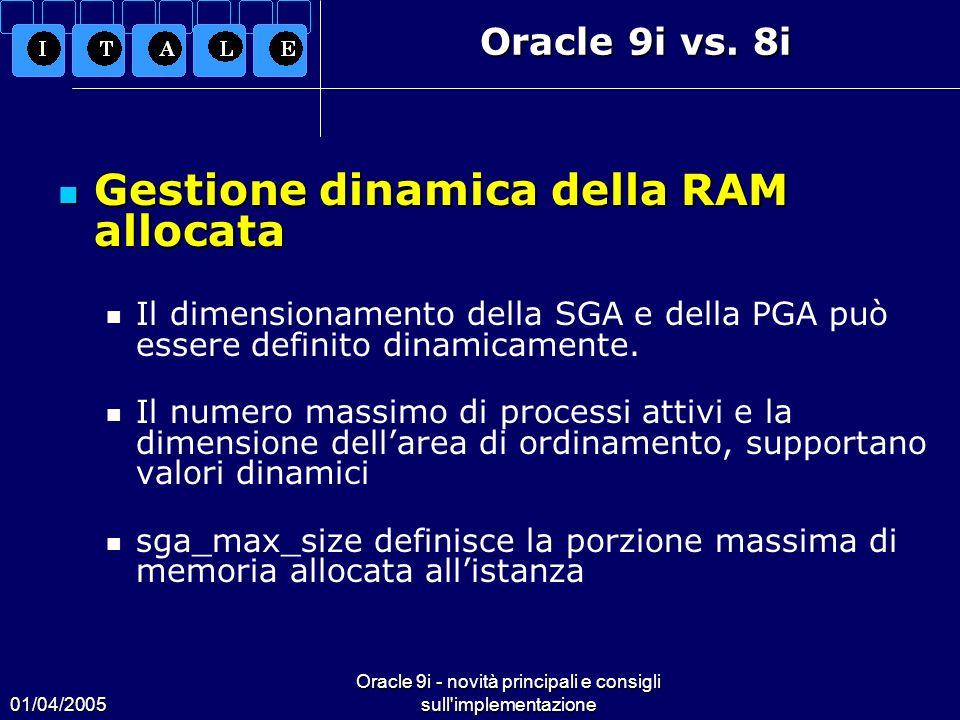 01/04/2005 Oracle 9i - novità principali e consigli sull'implementazione Oracle 9i vs. 8i Gestione dinamica della RAM allocata Gestione dinamica della