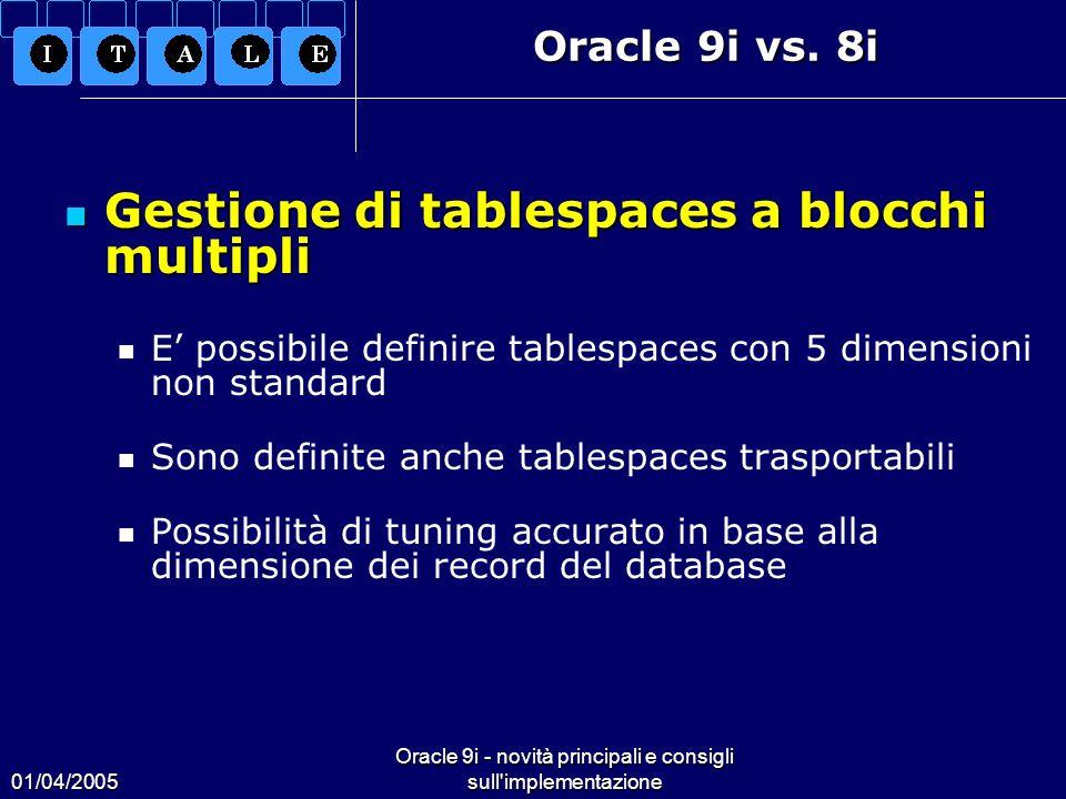 01/04/2005 Oracle 9i - novità principali e consigli sull'implementazione Oracle 9i vs. 8i Gestione di tablespaces a blocchi multipli Gestione di table