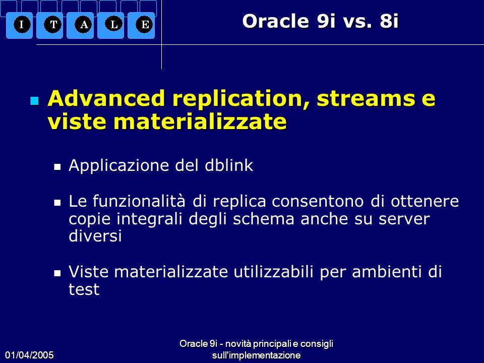 01/04/2005 Oracle 9i - novità principali e consigli sull'implementazione Oracle 9i vs. 8i Advanced replication, streams e viste materializzate Advance
