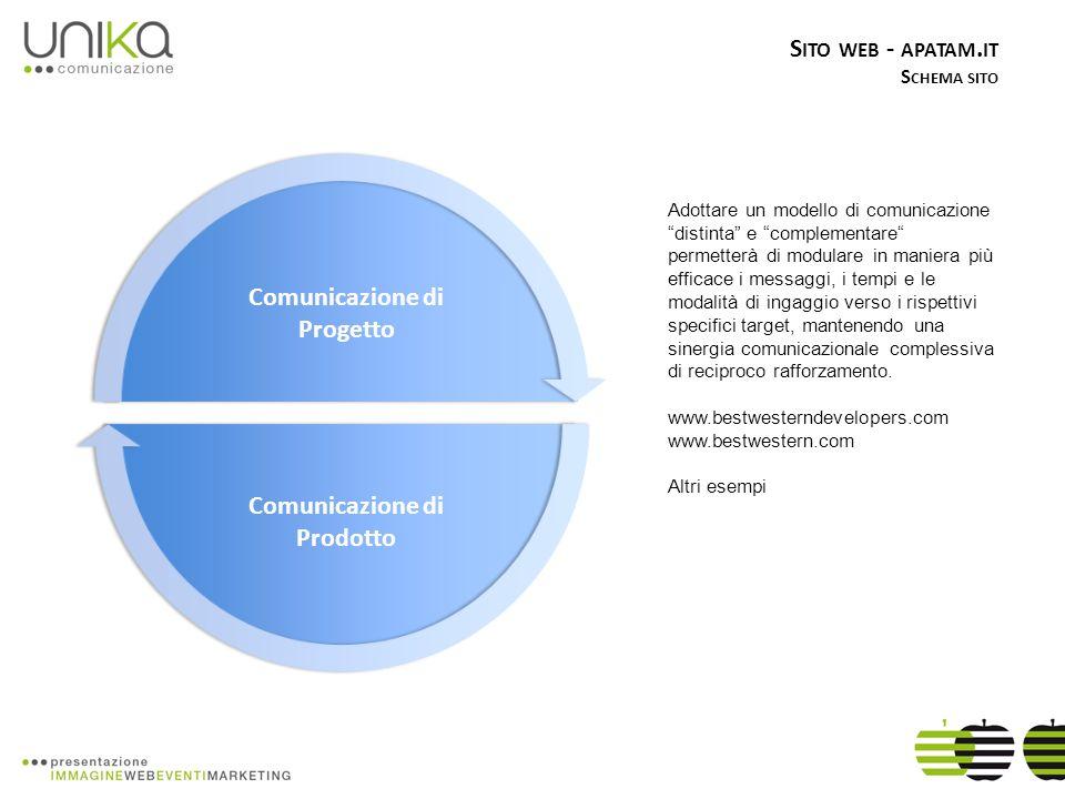 S ITO WEB - APATAM.