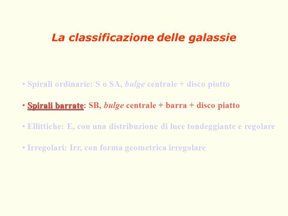 La classificazione delle galassie Spirali ordinarie: S o SA, bulge centrale + disco piatto Spirali barrate Spirali barrate: SB, bulge centrale + barra