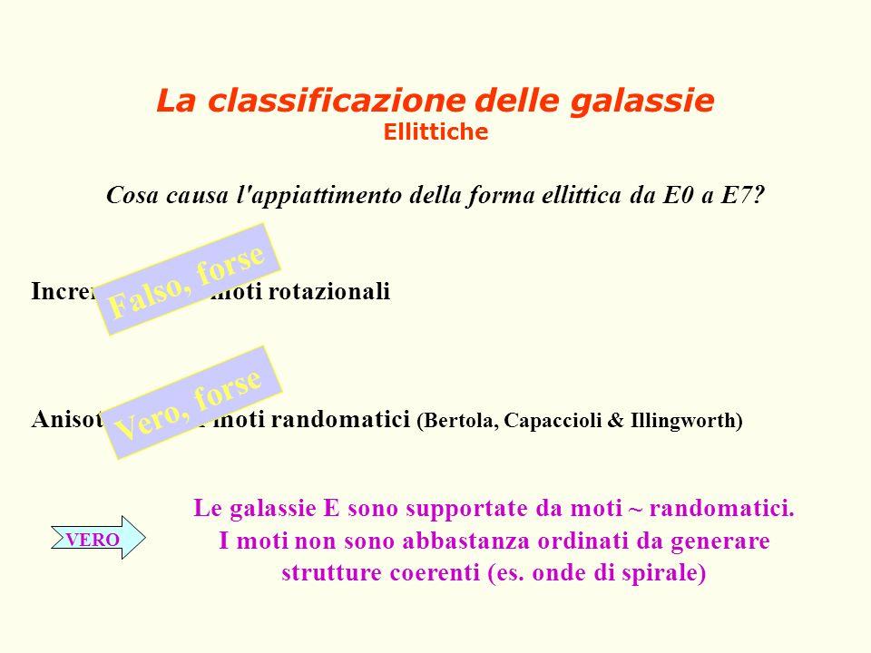 La classificazione delle galassie Ellittiche Cosa causa l'appiattimento della forma ellittica da E0 a E7? Incremento nei moti rotazionali Anisotropia