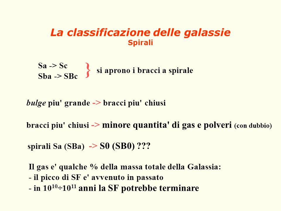 La classificazione delle galassie Spirali Sa -> Sc Sba -> SBc si aprono i bracci a spirale } bulge piu' grande -> bracci piu' chiusi bracci piu' chius