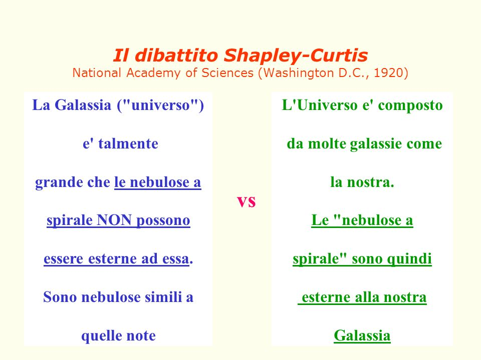 Il dibattito Shapley-Curtis National Academy of Sciences (Washington D.C., 1920) vs Harlow Shapley (1885-1972)Heber Curtis (1872-1942) La Galassia (