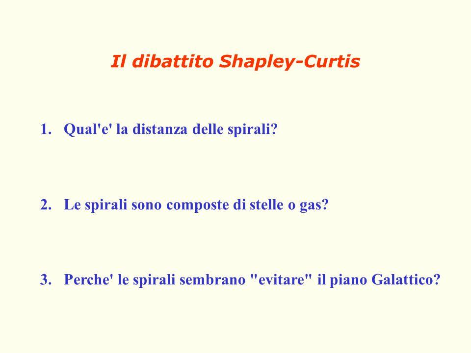 Il dibattito Shapley-Curtis 1.Qual'e' la distanza delle spirali? 2.Le spirali sono composte di stelle o gas? 3.Perche' le spirali sembrano