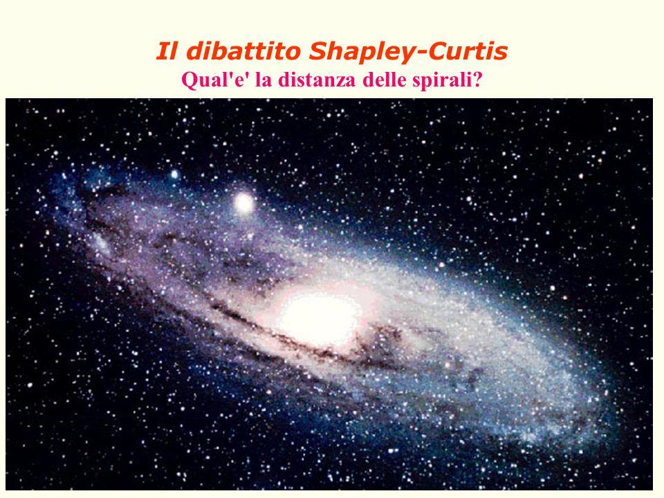 Il dibattito Shapley-Curtis Qual'e' la distanza delle spirali? Von Maanen: studi di moti propri Rotazione M101 ~ 0.02
