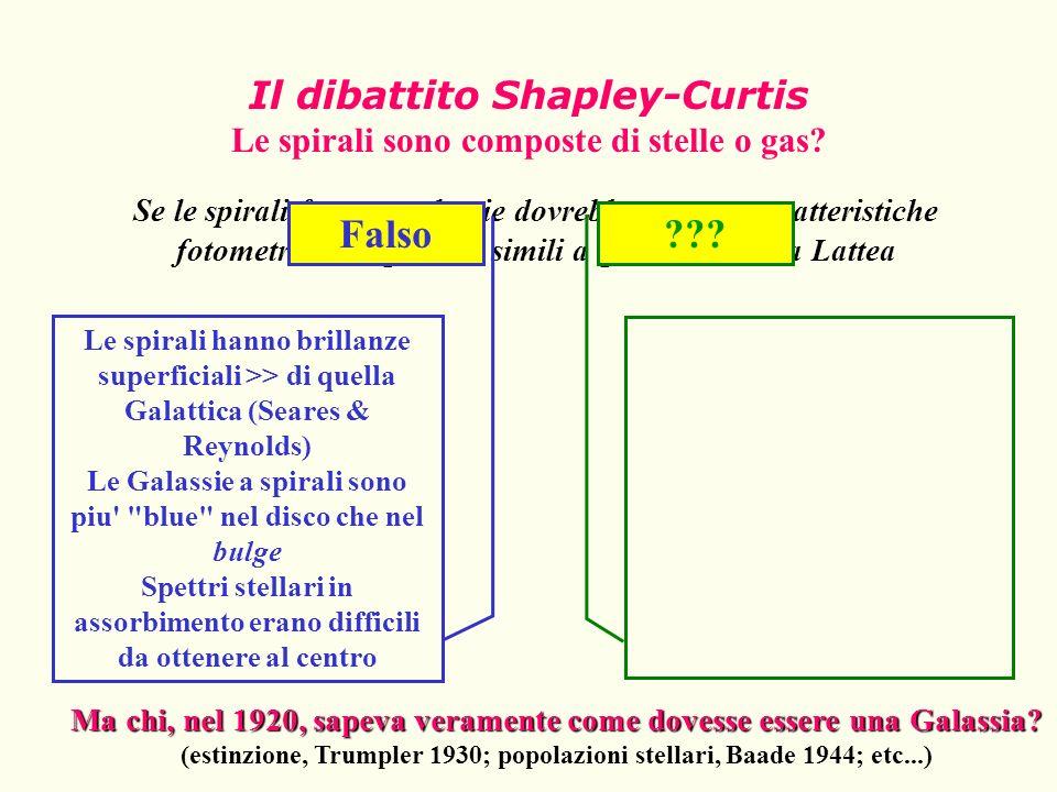 Il dibattito Shapley-Curtis Le spirali sono composte di stelle o gas? Se le spirali fossero galassie dovrebbero avere caratteristiche fotometriche e s