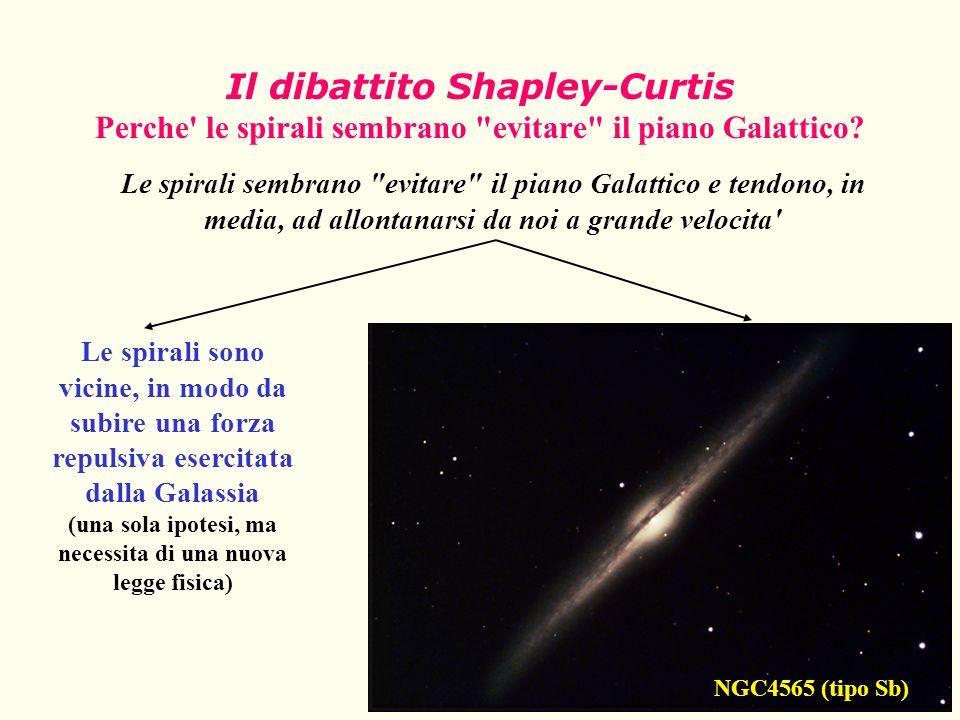 Il dibattito Shapley-Curtis Perche' le spirali sembrano