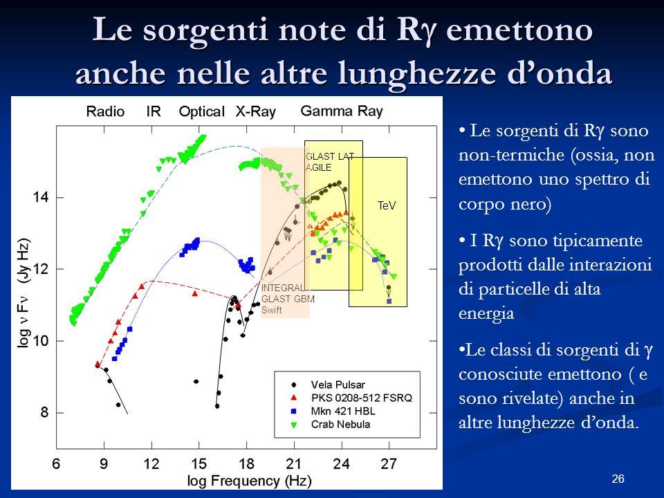 26 Le sorgenti note di R emettono anche nelle altre lunghezze donda Le sorgenti di R sono non-termiche (ossia, non emettono uno spettro di corpo nero) I R sono tipicamente prodotti dalle interazioni di particelle di alta energia Le classi di sorgenti di conosciute emettono ( e sono rivelate) anche in altre lunghezze donda.