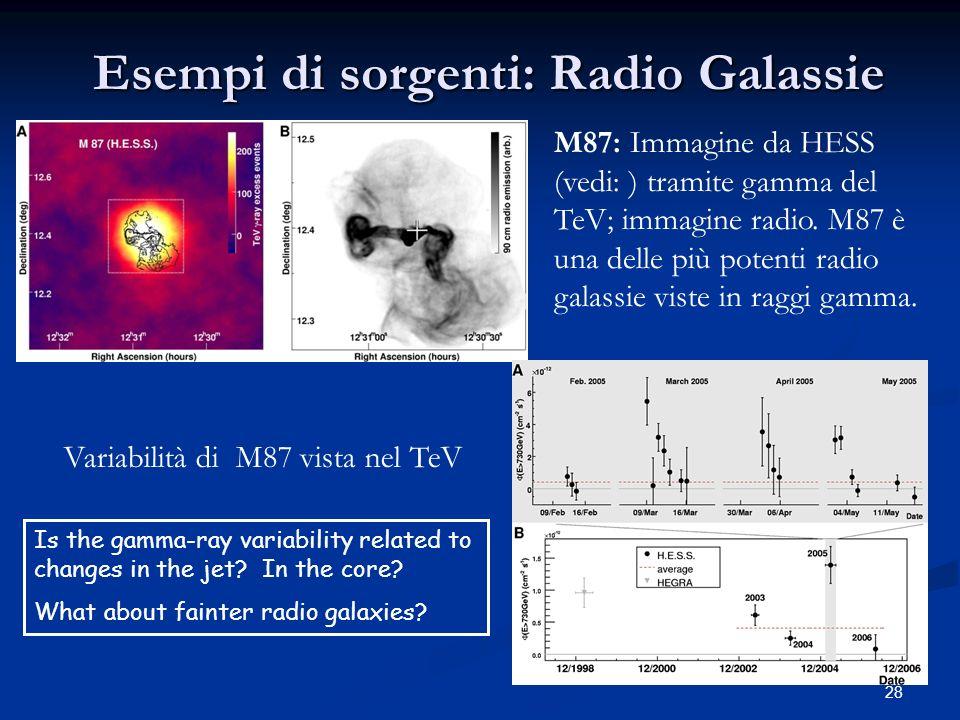 28 M87: Immagine da HESS (vedi: ) tramite gamma del TeV; immagine radio. M87 è una delle più potenti radio galassie viste in raggi gamma. Variabilità