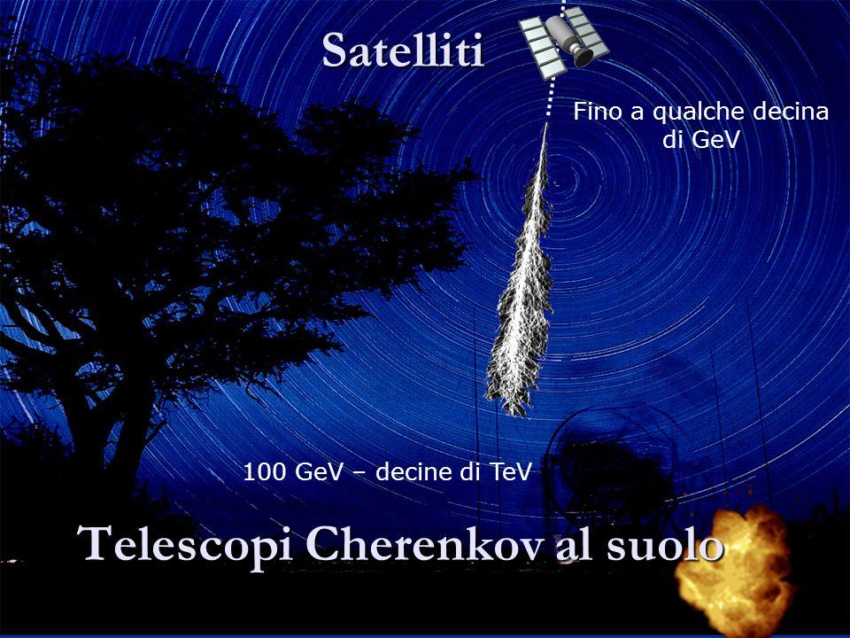 3 Fino a qualche decina di GeV Satelliti Telescopi Cherenkov al suolo 100 GeV – decine di TeV