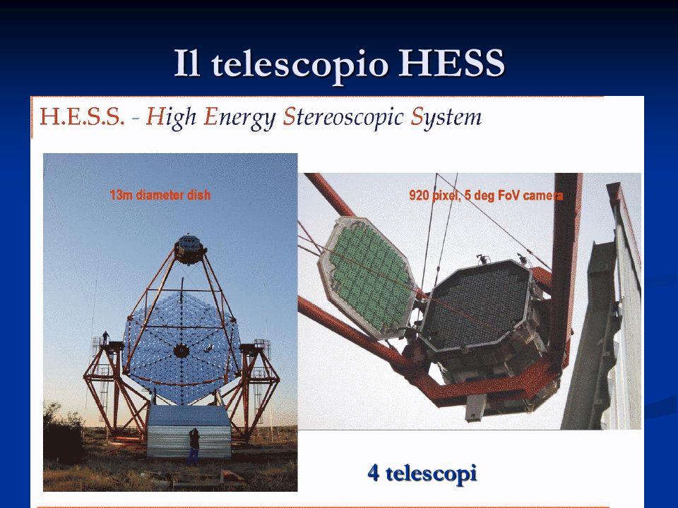 40 Il telescopio HESS 4 telescopi