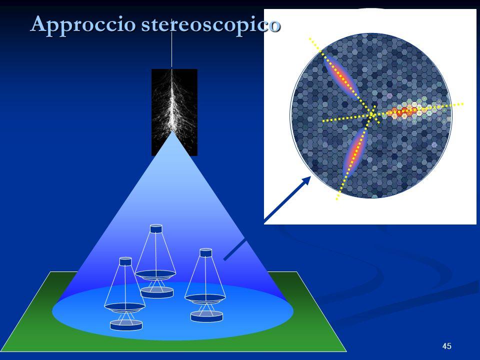 45 Approccio stereoscopico