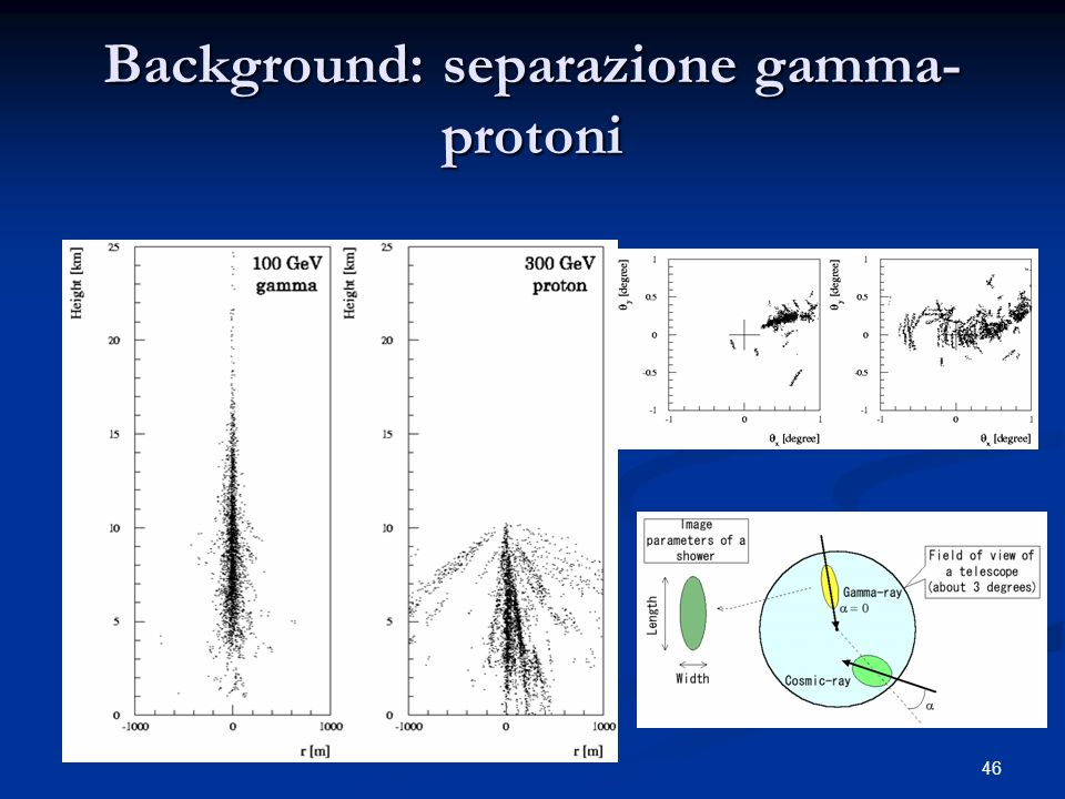 46 Background: separazione gamma- protoni