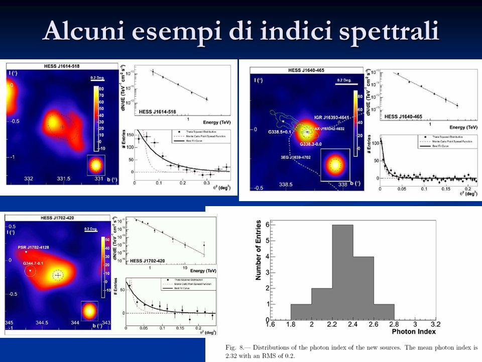 61 Alcuni esempi di indici spettrali