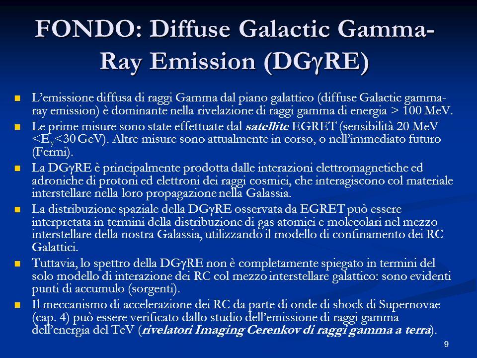 9 FONDO: Diffuse Galactic Gamma- Ray Emission (DG RE) Lemissione diffusa di raggi Gamma dal piano galattico (diffuse Galactic gamma- ray emission) è dominante nella rivelazione di raggi gamma di energia > 100 MeV.
